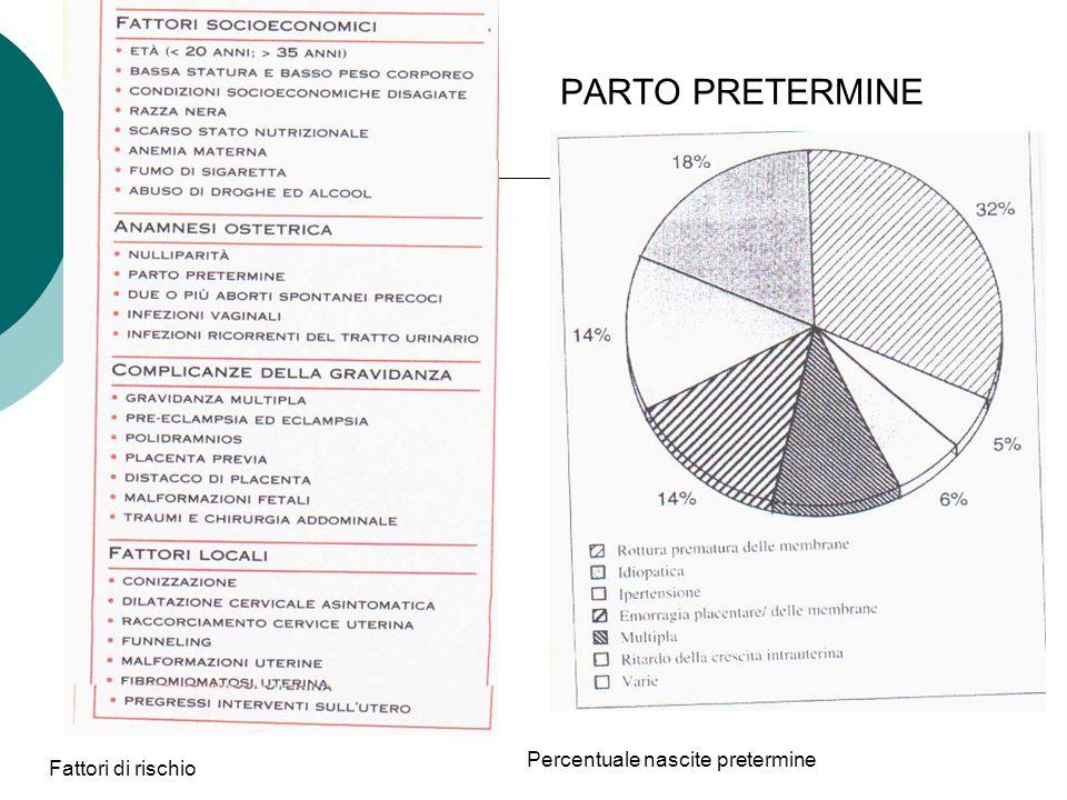 PARTO PRETERMINE Percentuale nascite pretermine Fattori di rischio