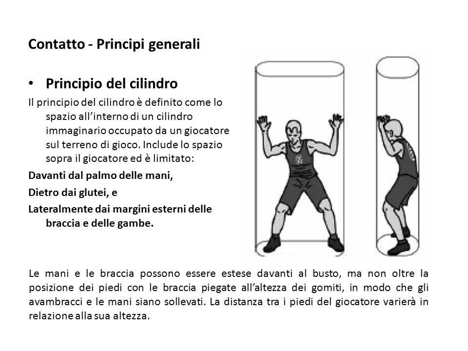 Contatto - Principi generali Principio del cilindro