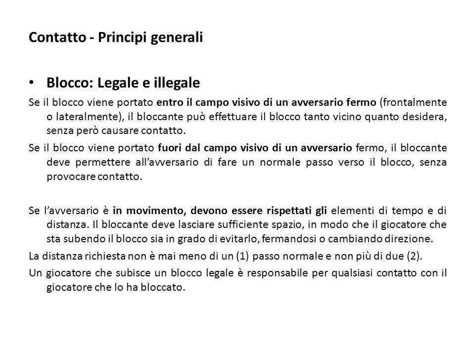 Contatto - Principi generali Blocco: Legale e illegale