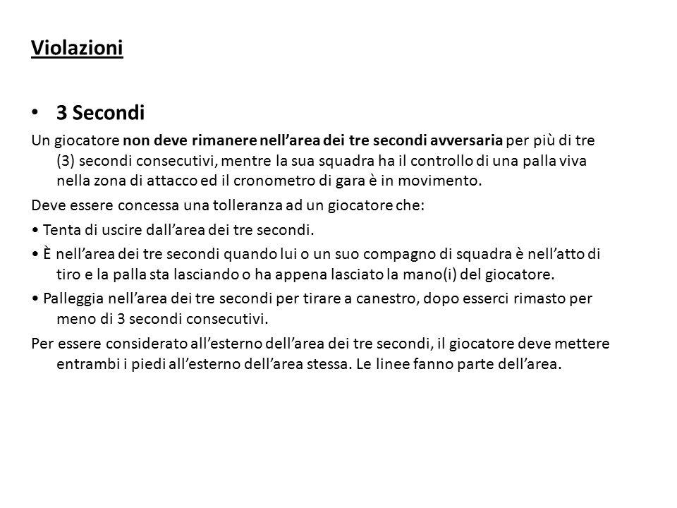 Violazioni 3 Secondi.