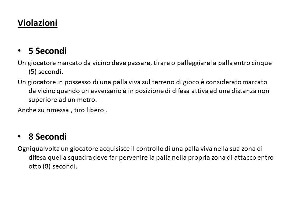 Violazioni 5 Secondi 8 Secondi