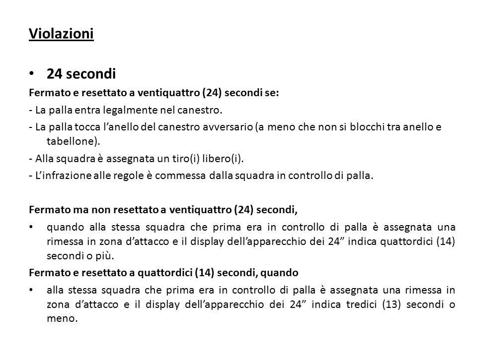 Violazioni 24 secondi. Fermato e resettato a ventiquattro (24) secondi se: - La palla entra legalmente nel canestro.