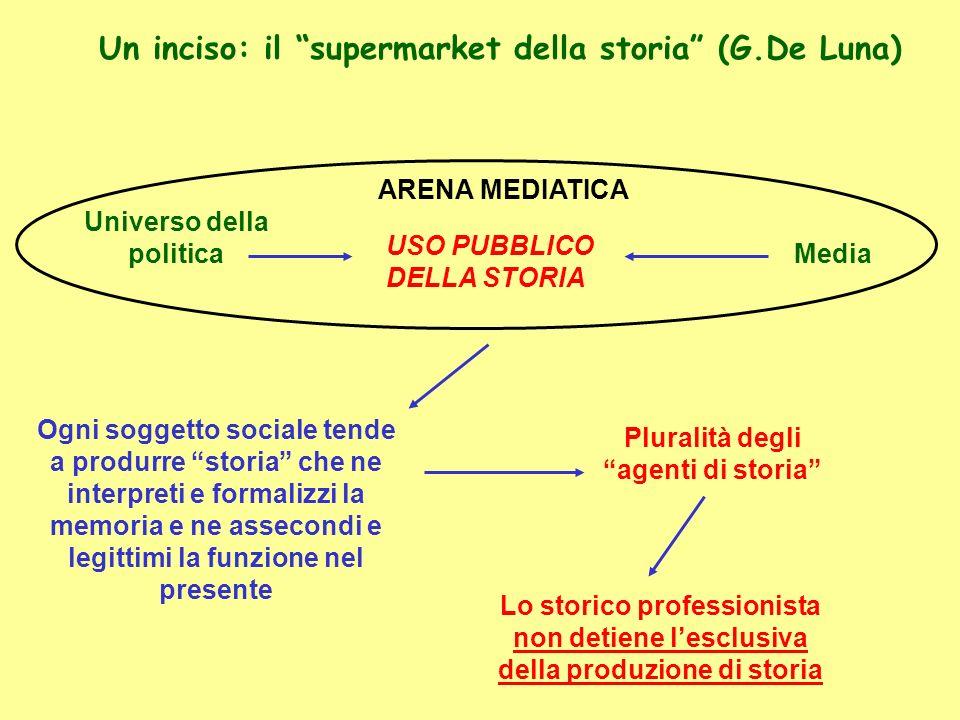 Un inciso: il supermarket della storia (G.De Luna)