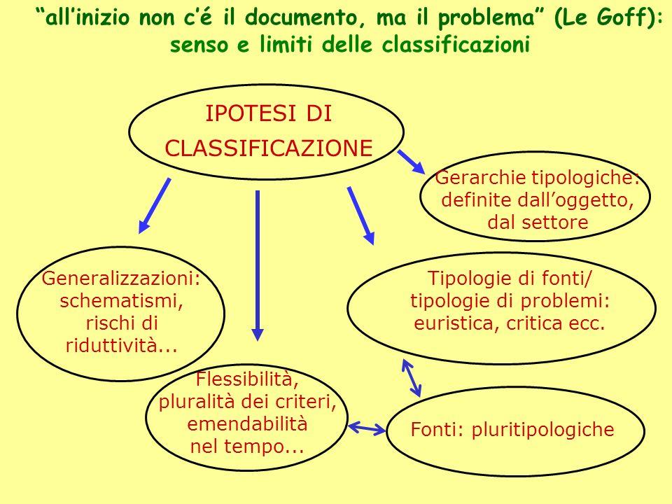 all'inizio non c'é il documento, ma il problema (Le Goff): senso e limiti delle classificazioni