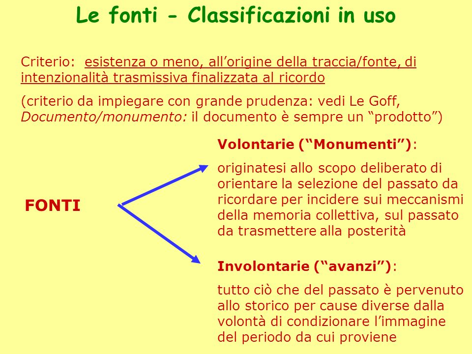 Le fonti - Classificazioni in uso