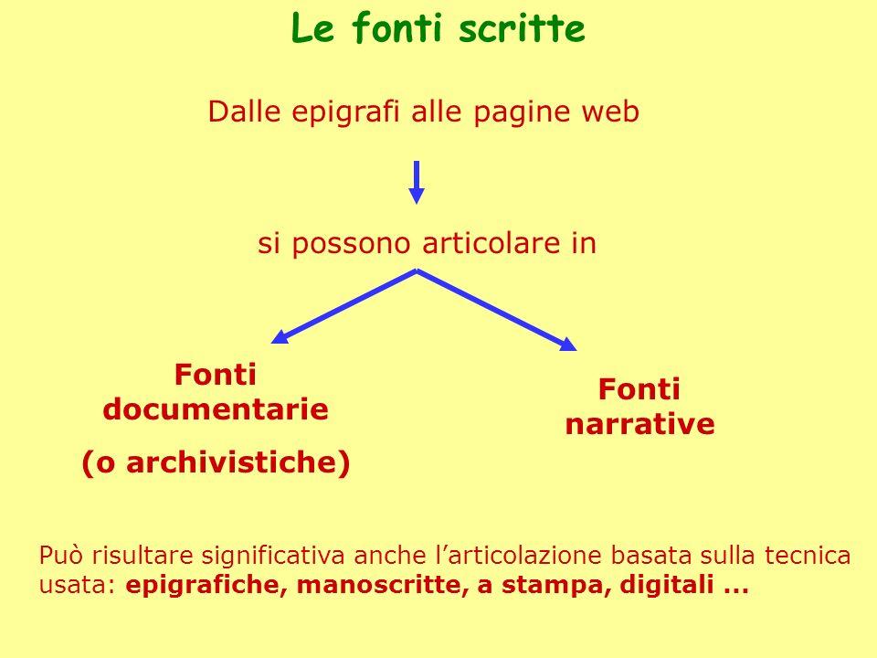 Le fonti scritte Dalle epigrafi alle pagine web