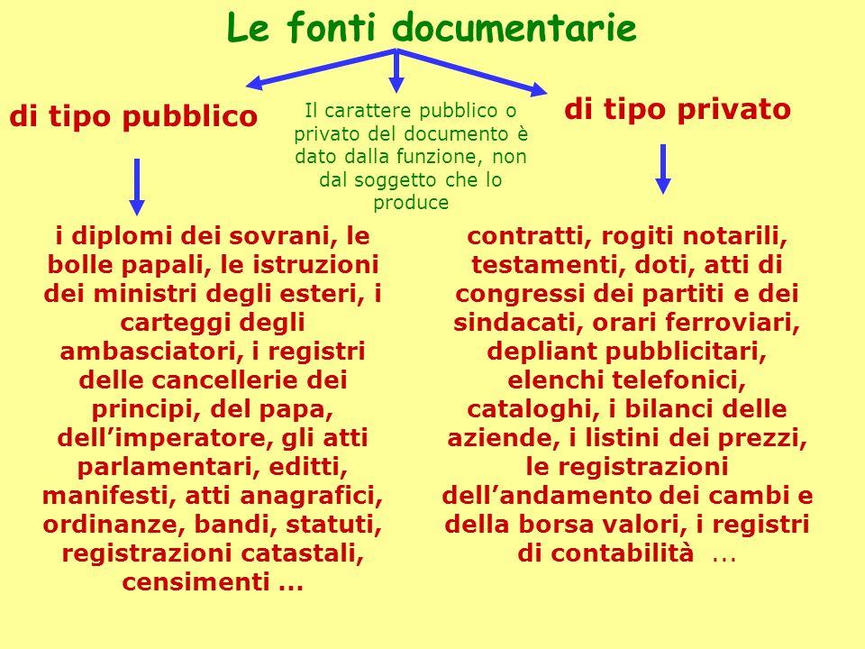 Le fonti documentarie di tipo privato di tipo pubblico