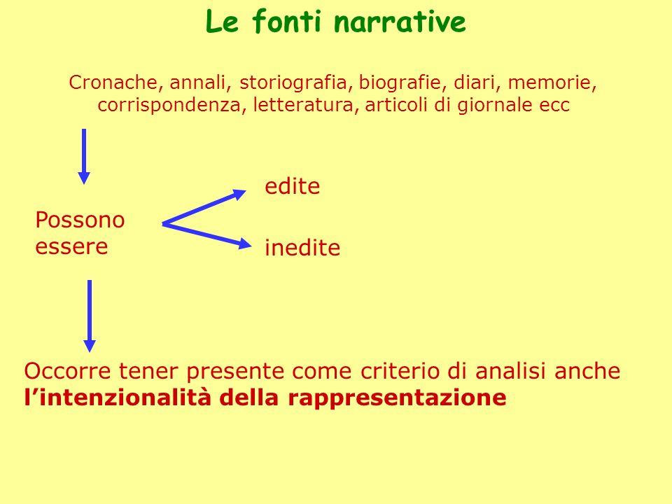 Le fonti narrative edite Possono essere inedite