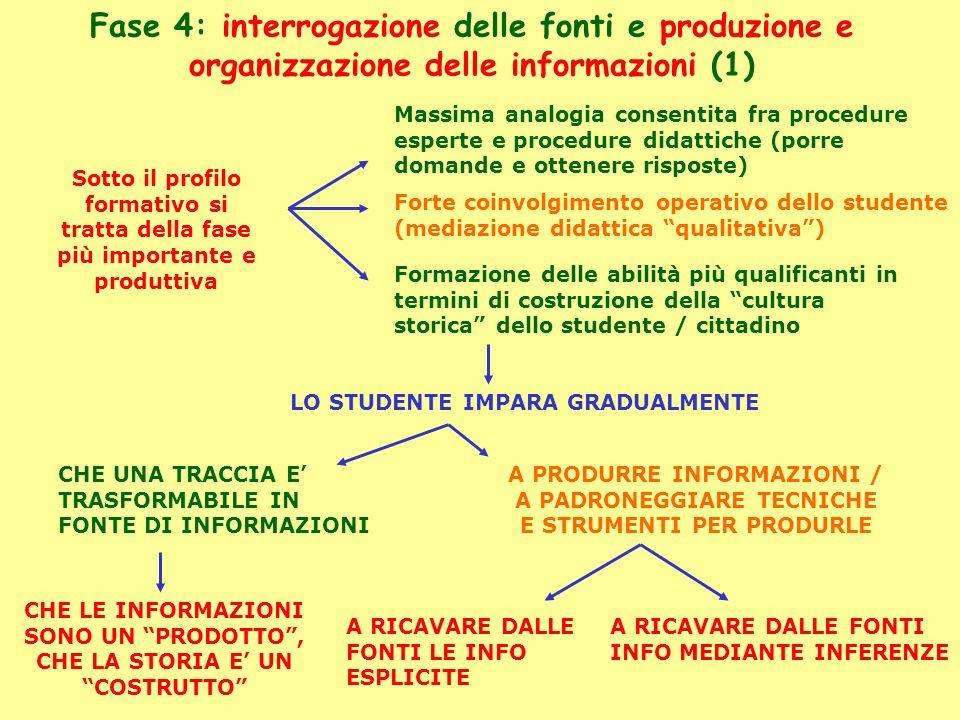 Fase 4: interrogazione delle fonti e produzione e organizzazione delle informazioni (1)