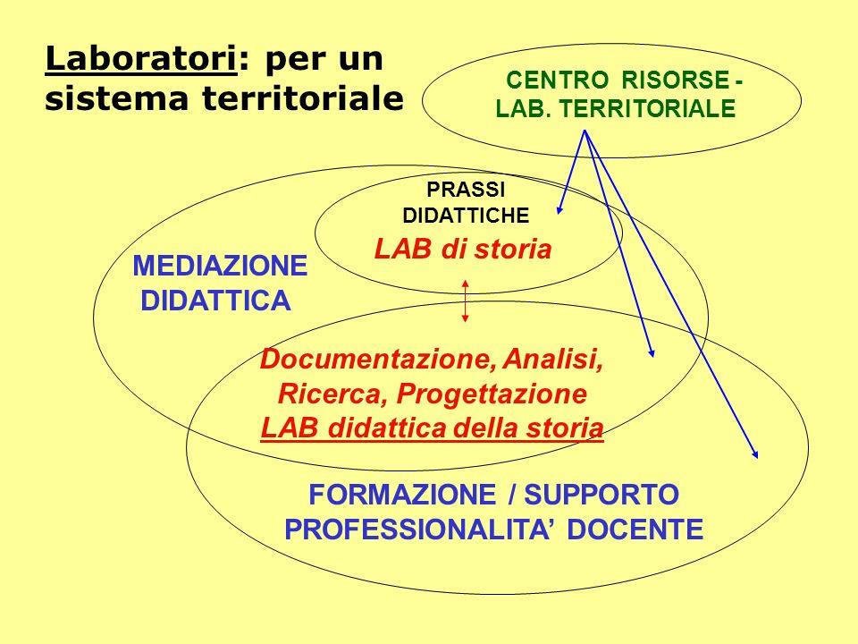 Laboratori: per un sistema territoriale LAB di storia MEDIAZIONE