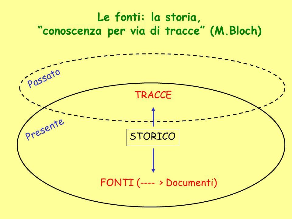 Le fonti: la storia, conoscenza per via di tracce (M.Bloch)