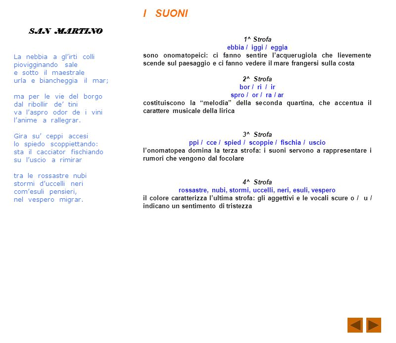 I SUONI SAN MARTINO 1^ Strofa ebbia / iggi / eggia