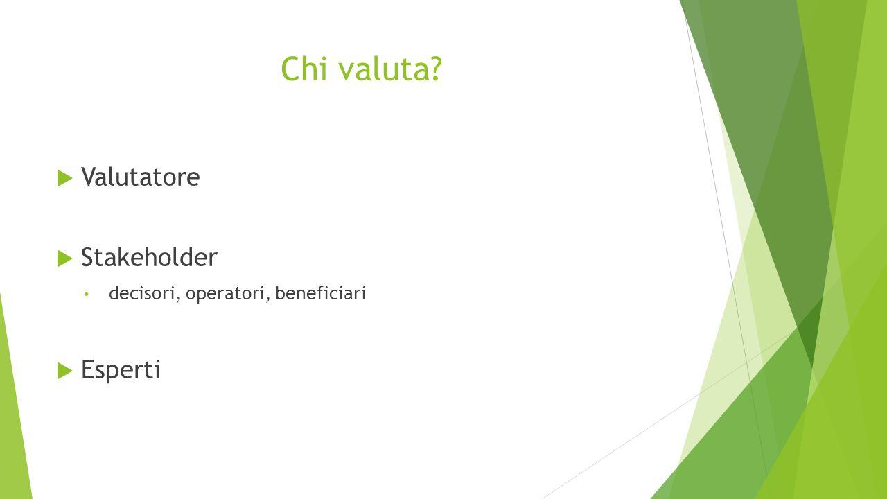 Chi valuta Valutatore Stakeholder Esperti
