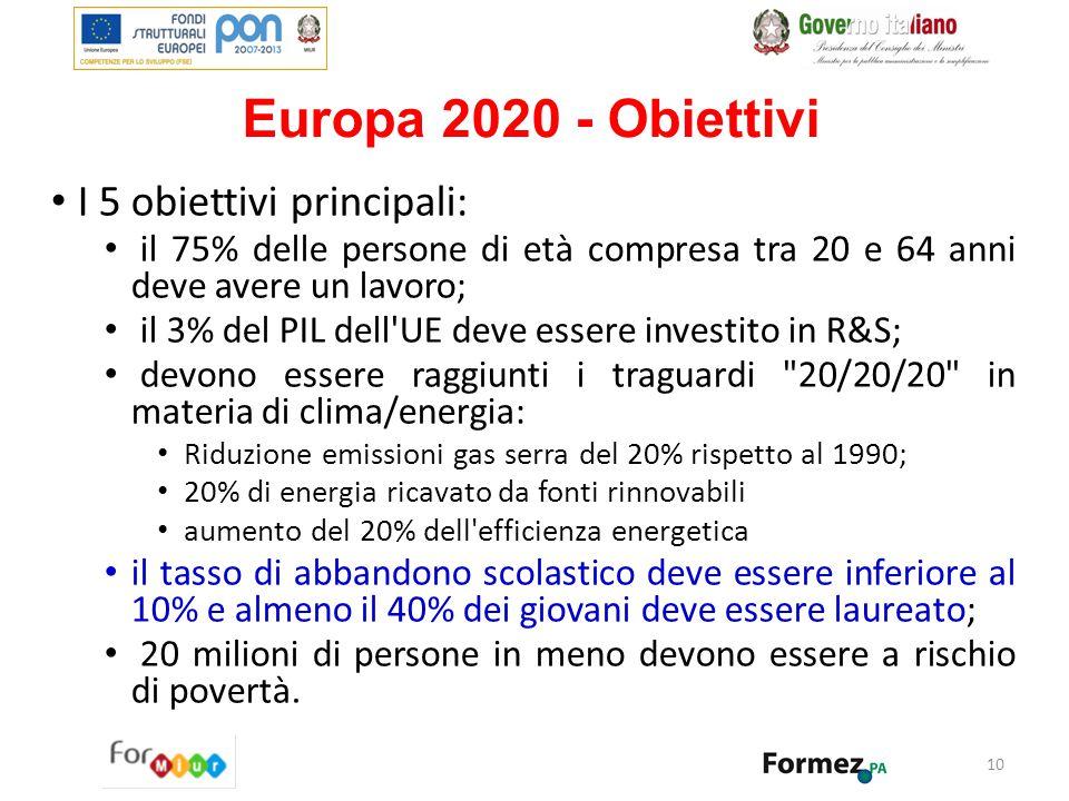 Europa 2020 - Obiettivi I 5 obiettivi principali: