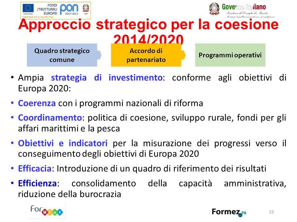 Approccio strategico per la coesione 2014/2020