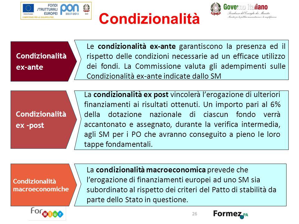 Condizionalità Condizionalità. ex-ante.