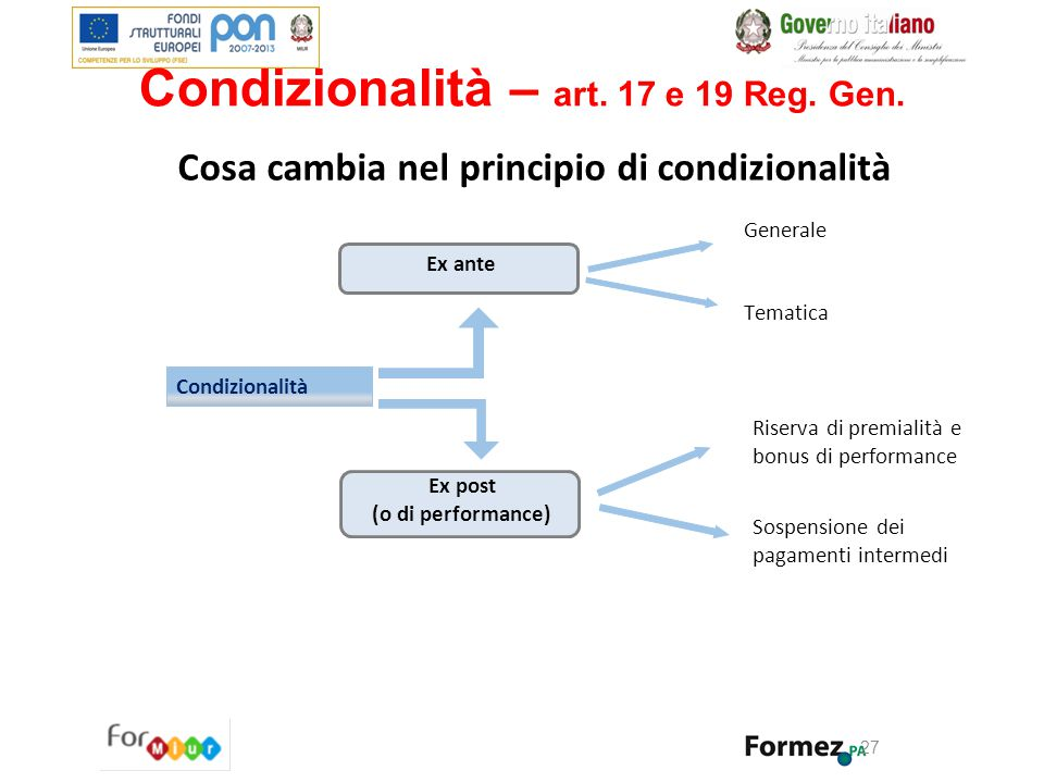 Condizionalità – art. 17 e 19 Reg. Gen.