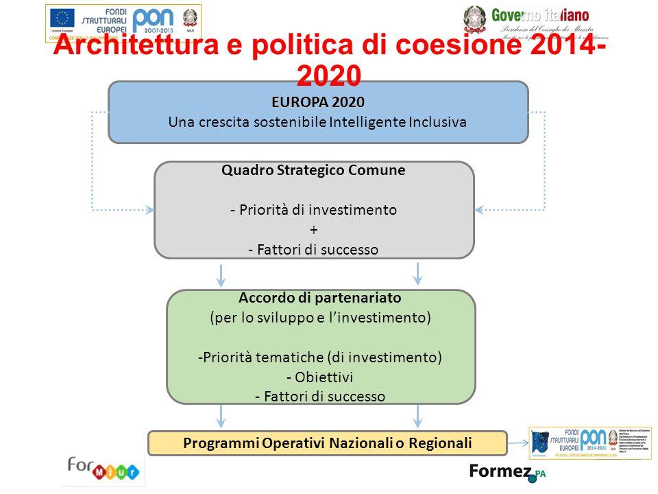 Architettura e politica di coesione 2014-2020