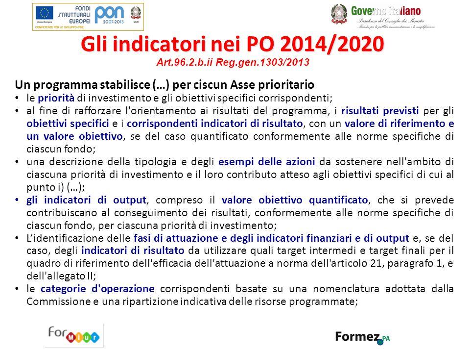 Gli indicatori nei PO 2014/2020 Art.96.2.b.ii Reg.gen.1303/2013