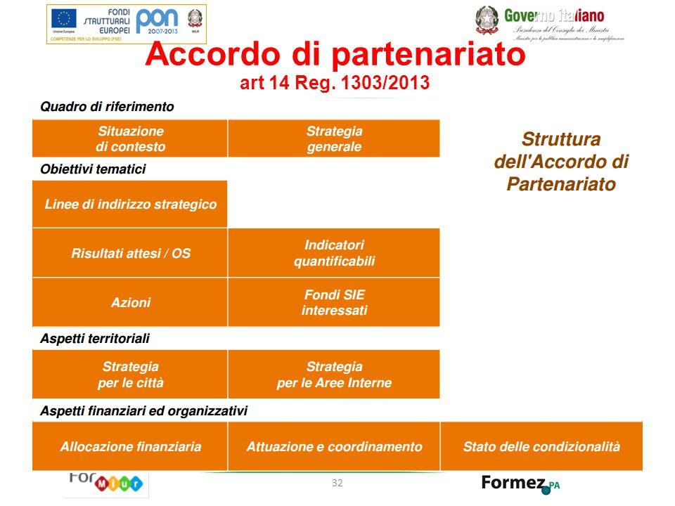 Accordo di partenariato art 14 Reg. 1303/2013