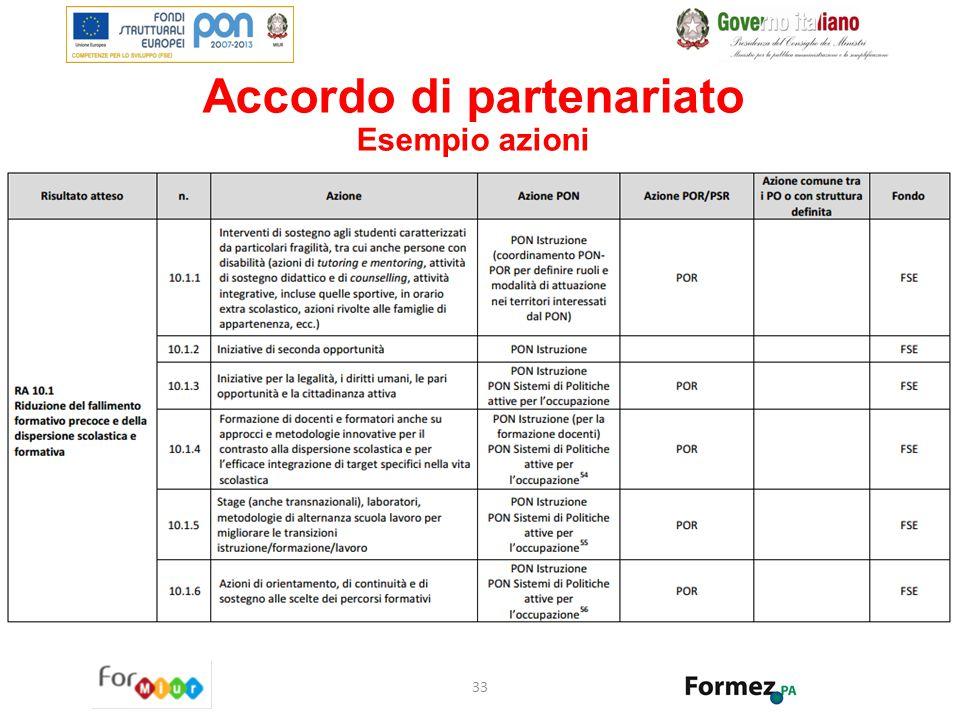 Accordo di partenariato Esempio azioni