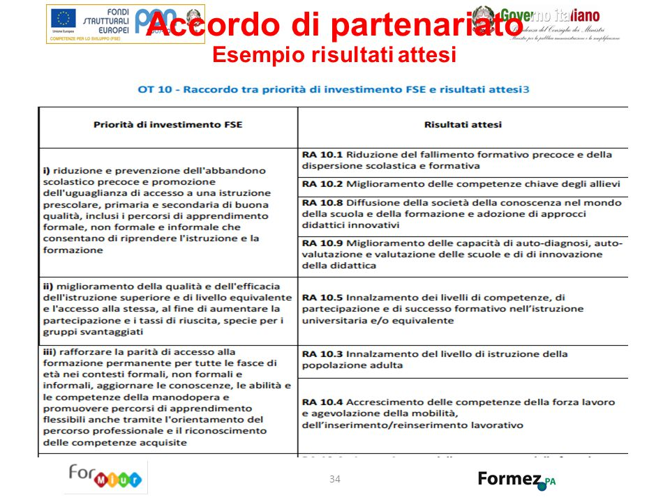 Accordo di partenariato Esempio risultati attesi