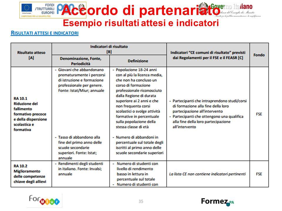 Accordo di partenariato Esempio risultati attesi e indicatori