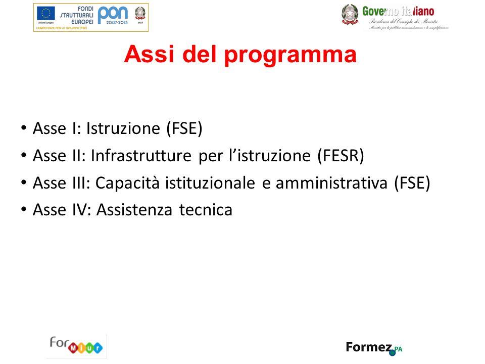 Assi del programma Asse I: Istruzione (FSE)