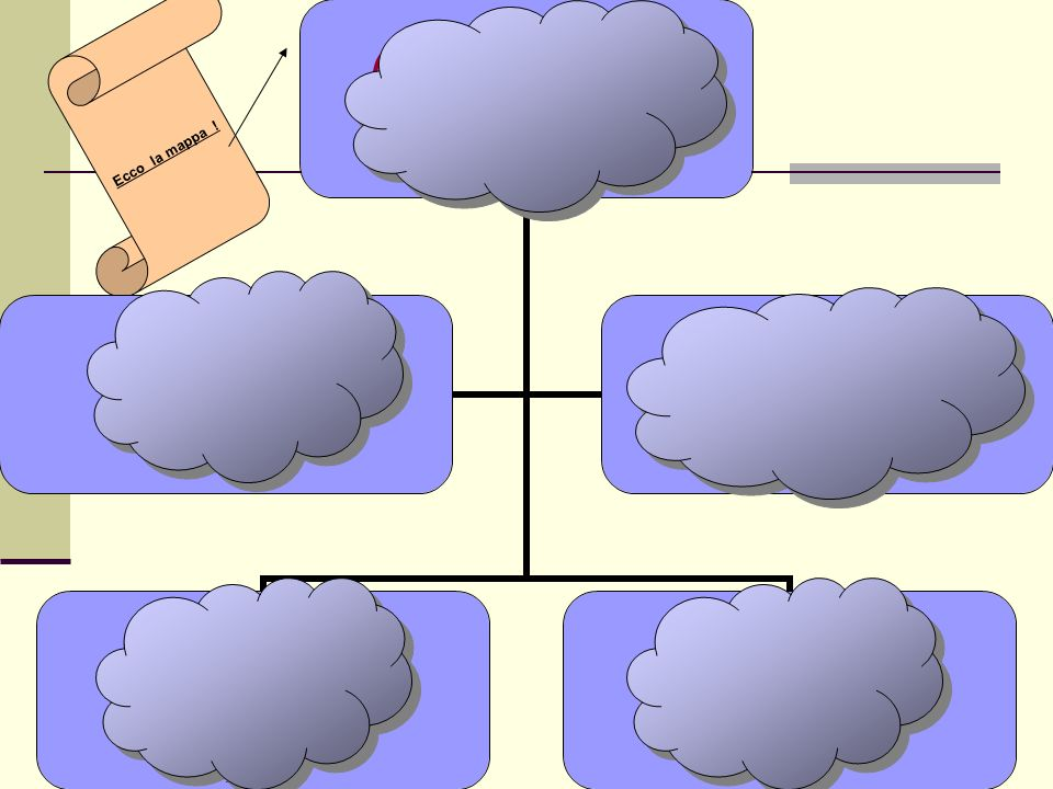 Altri elementi di coesione