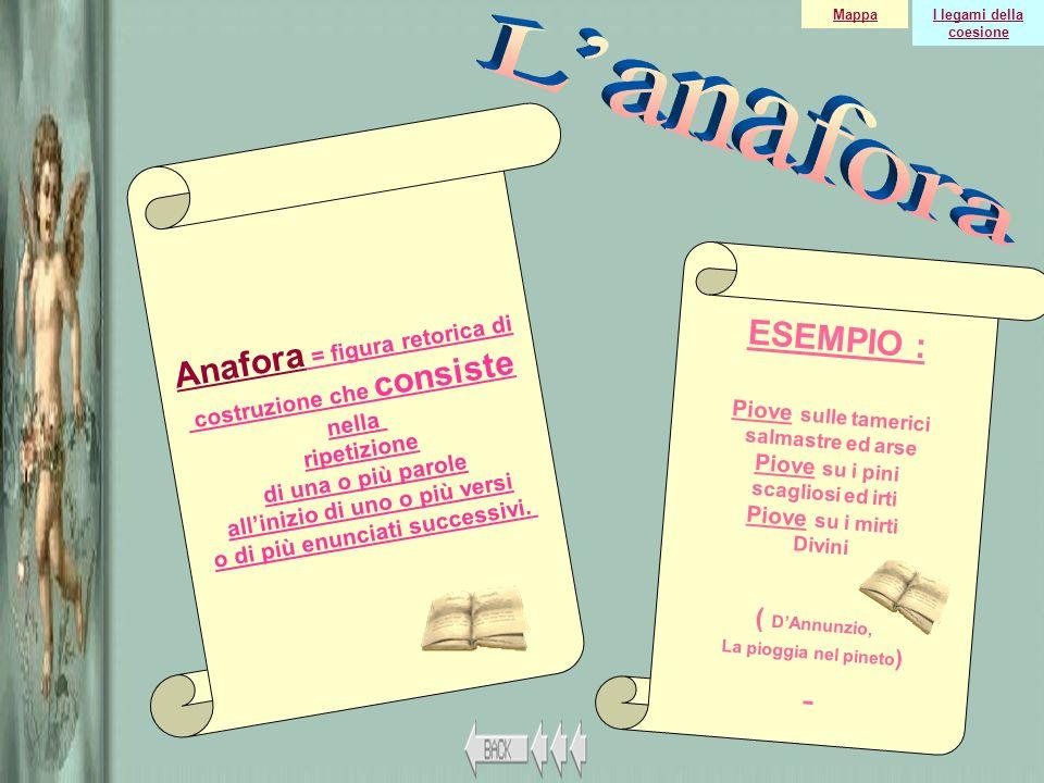 L'anafora Anafora = figura retorica di ESEMPIO : ( D'Annunzio,