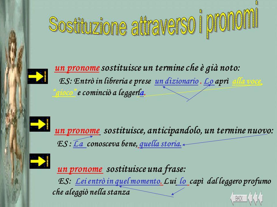 Sostituzione attraverso i pronomi