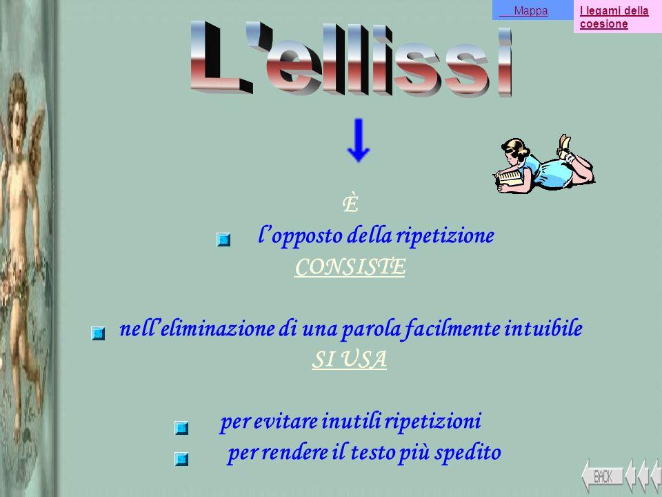 L ellissi È l'opposto della ripetizione CONSISTE