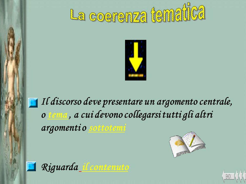 La coerenza tematica Il discorso deve presentare un argomento centrale, o tema , a cui devono collegarsi tutti gli altri.