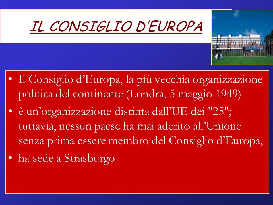 IL CONSIGLIO D'EUROPA Il Consiglio d'Europa, la più vecchia organizzazione politica del continente (Londra, 5 maggio 1949)