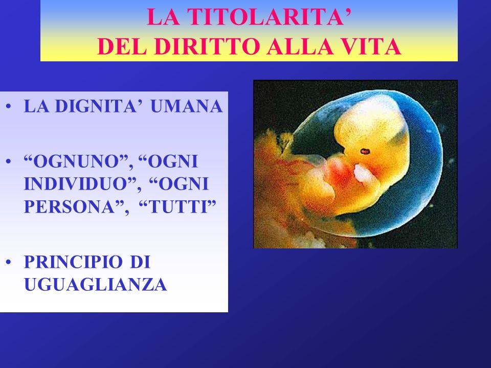 LA TITOLARITA' DEL DIRITTO ALLA VITA
