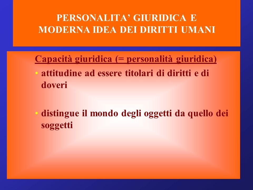 PERSONALITA' GIURIDICA E MODERNA IDEA DEI DIRITTI UMANI