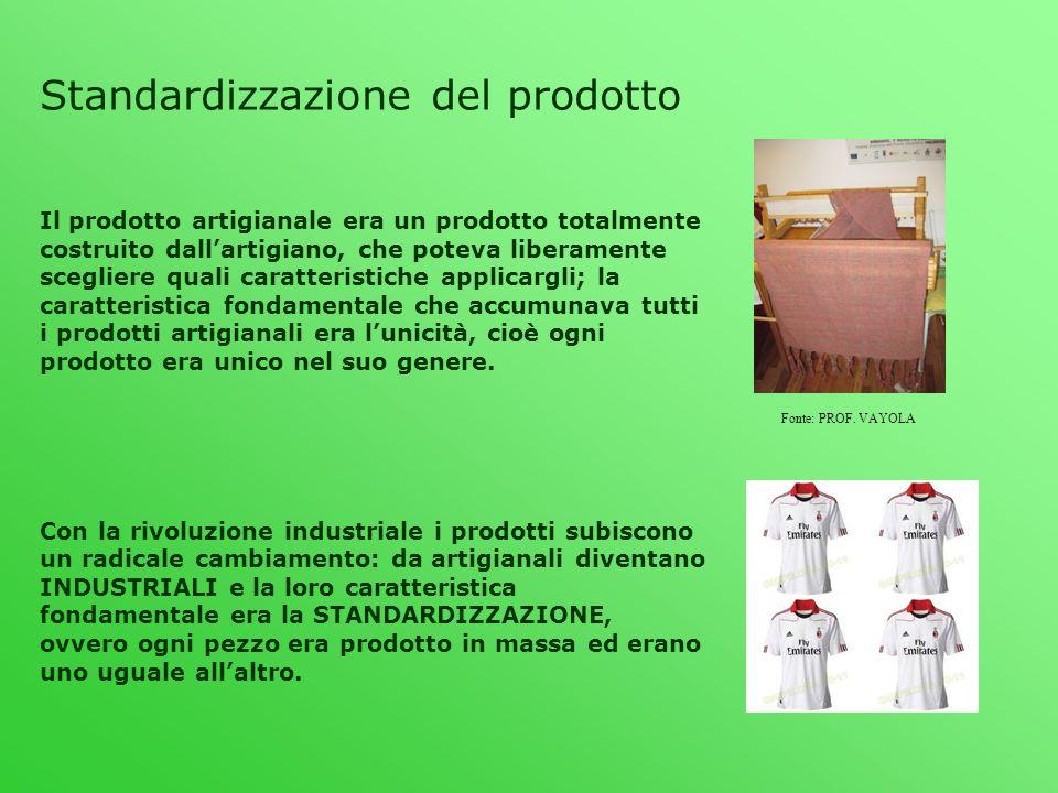 Standardizzazione del prodotto
