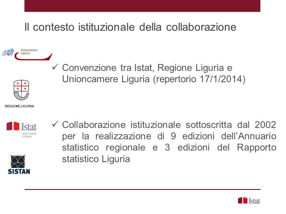 Il contesto istituzionale della collaborazione