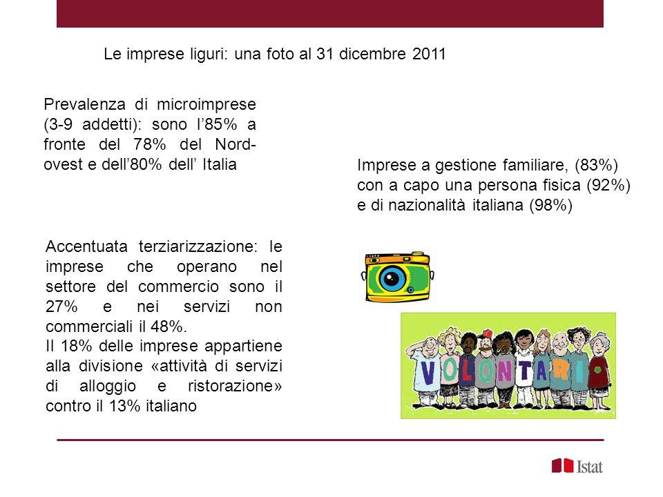 Le imprese liguri: una foto al 31 dicembre 2011