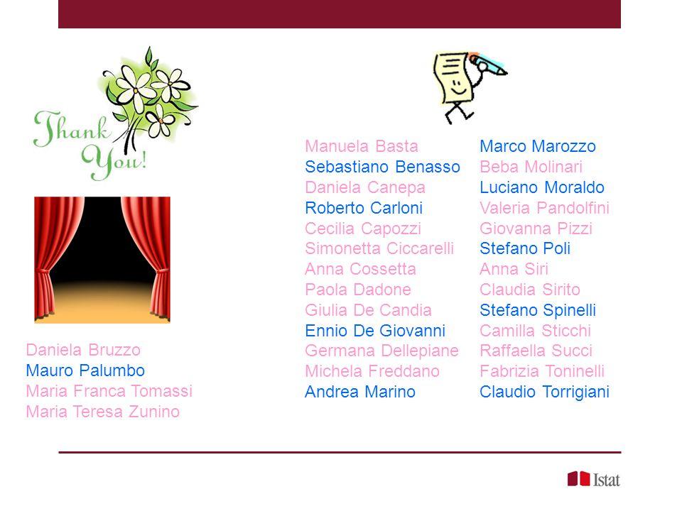 Manuela Basta Sebastiano Benasso. Daniela Canepa. Roberto Carloni. Cecilia Capozzi. Simonetta Ciccarelli.