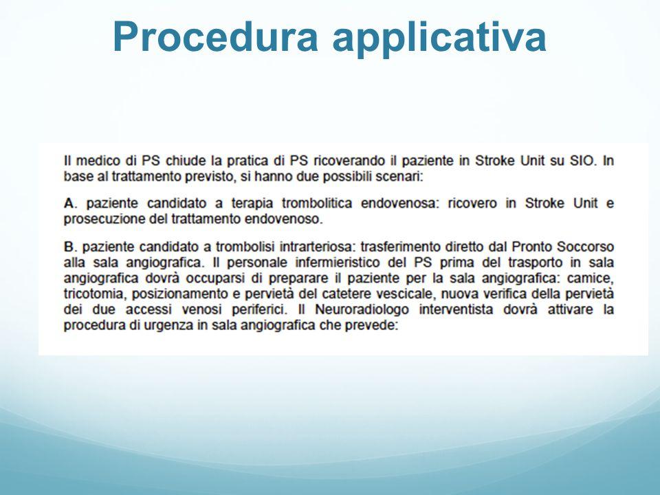 Procedura applicativa