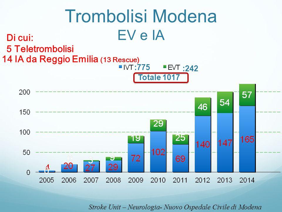Trombolisi Modena EV e IA