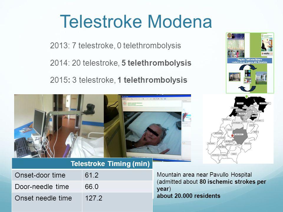 Telestroke Modena 2013: 7 telestroke, 0 telethrombolysis