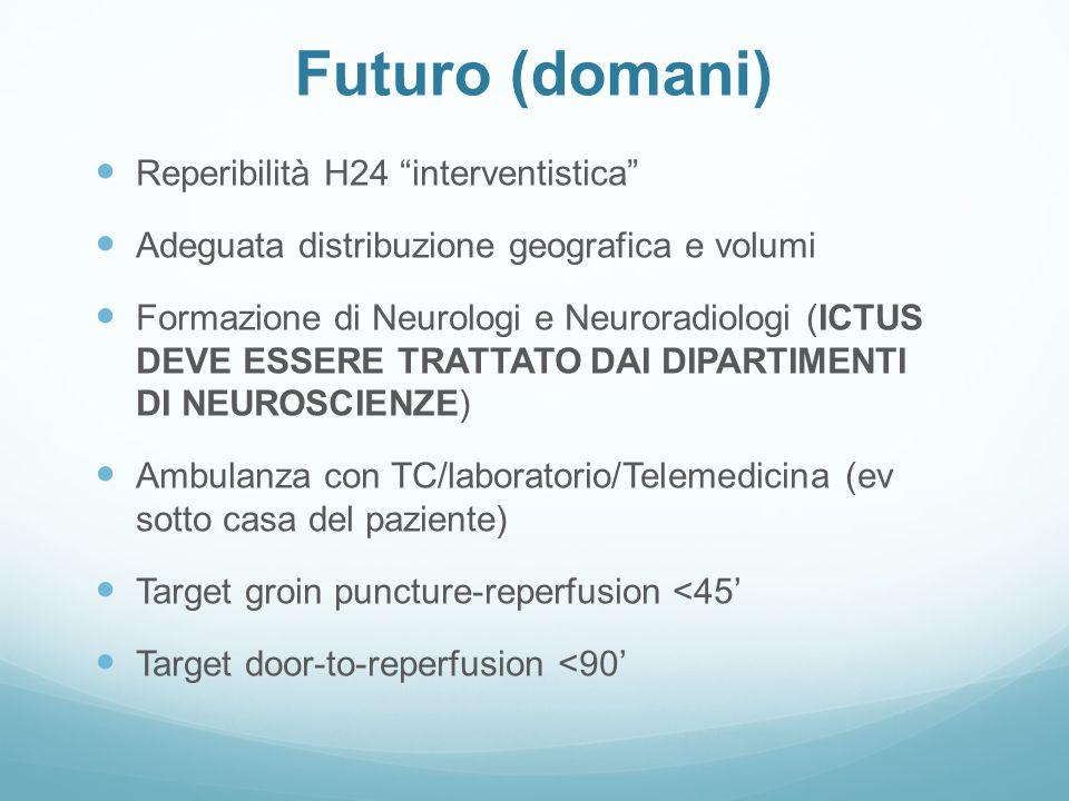 Futuro (domani) Reperibilità H24 interventistica