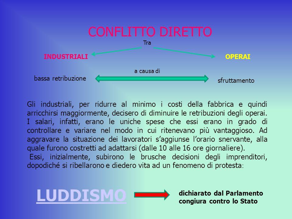 LUDDISMO CONFLITTO DIRETTO