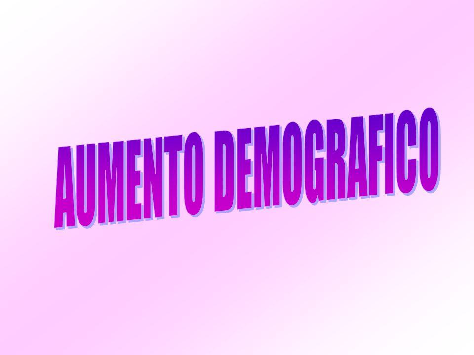 AUMENTO DEMOGRAFICO