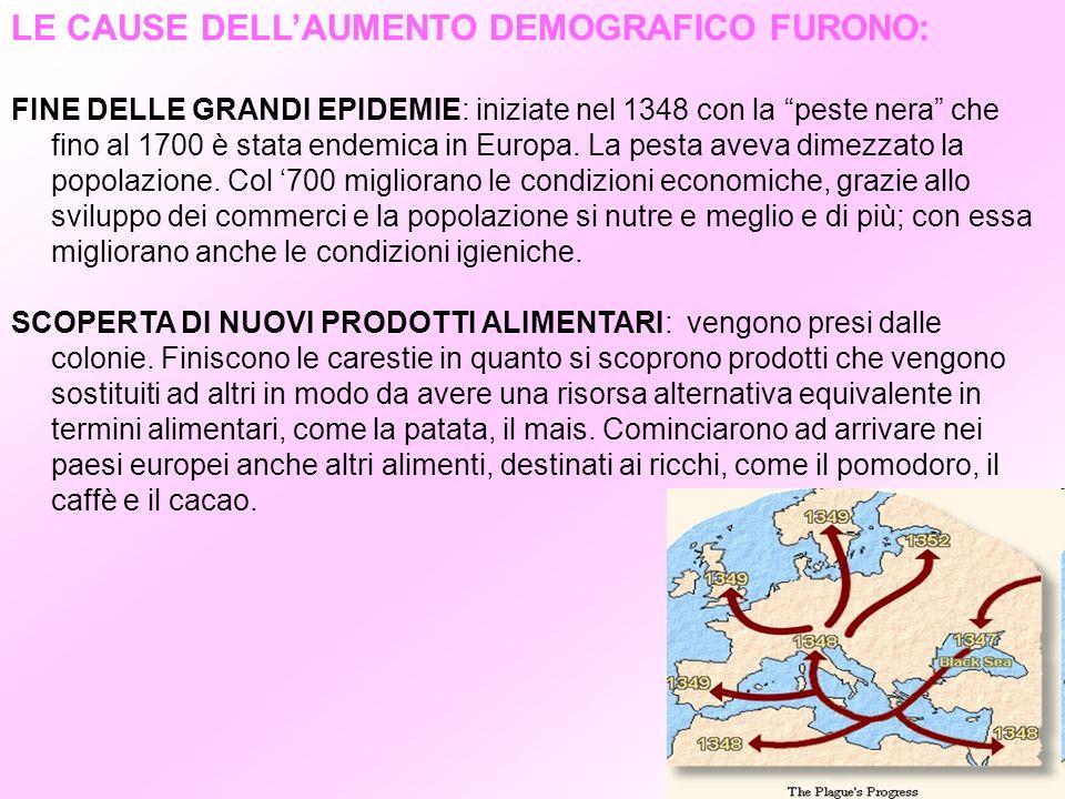 LE CAUSE DELL'AUMENTO DEMOGRAFICO FURONO: