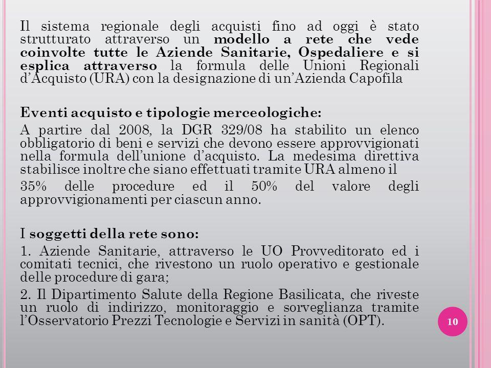 Il sistema regionale degli acquisti fino ad oggi è stato strutturato attraverso un modello a rete che vede coinvolte tutte le Aziende Sanitarie, Ospedaliere e si esplica attraverso la formula delle Unioni Regionali d'Acquisto (URA) con la designazione di un'Azienda Capofila Eventi acquisto e tipologie merceologiche: A partire dal 2008, la DGR 329/08 ha stabilito un elenco obbligatorio di beni e servizi che devono essere approvvigionati nella formula dell'unione d'acquisto.