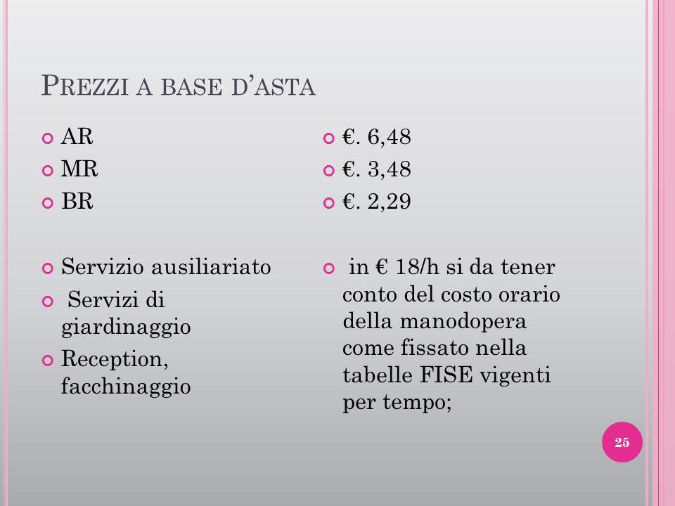 Prezzi a base d'asta AR MR BR Servizio ausiliariato