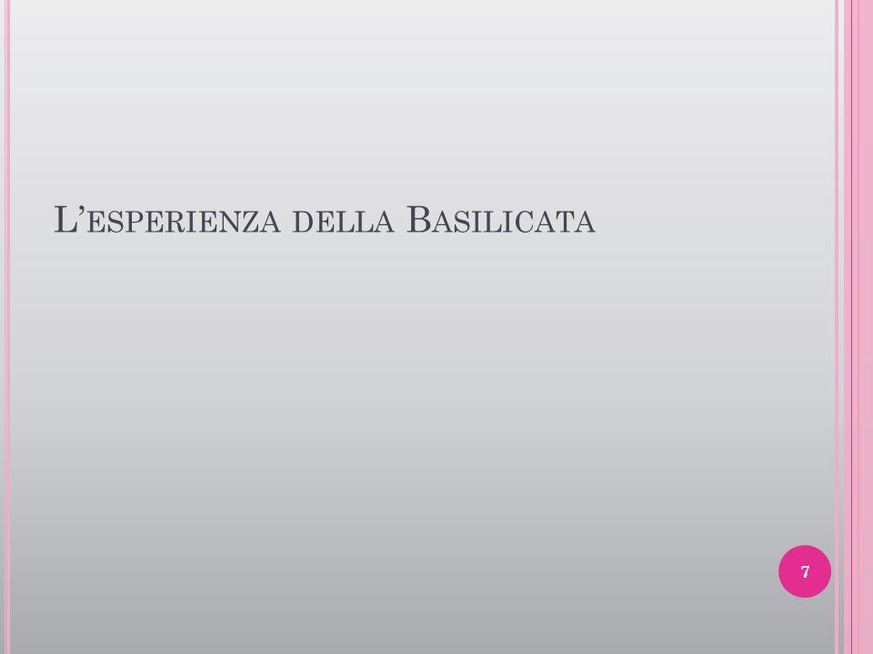 L'esperienza della Basilicata